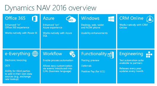 Dynamics NAV 2016 Roadmap - Microsoft Dynamics NAV - ERP - Accreda Ltd - Malta | UK