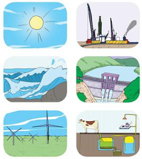 gambar-gambar energi alternatif www.simplenews.me