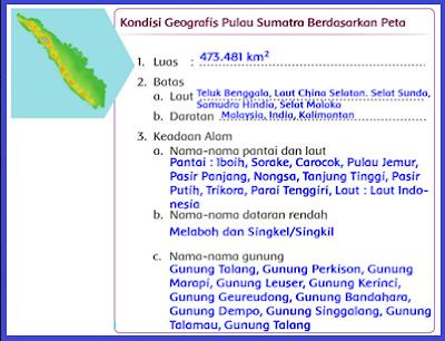 [Kondisi Geografis pulau Sumatera berdasarkan peta].