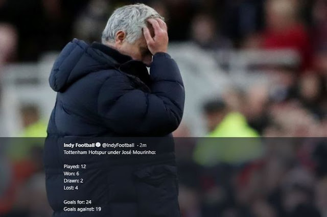 Trained by Jose Mourinho, Tottenham Hotspur is easily broken down