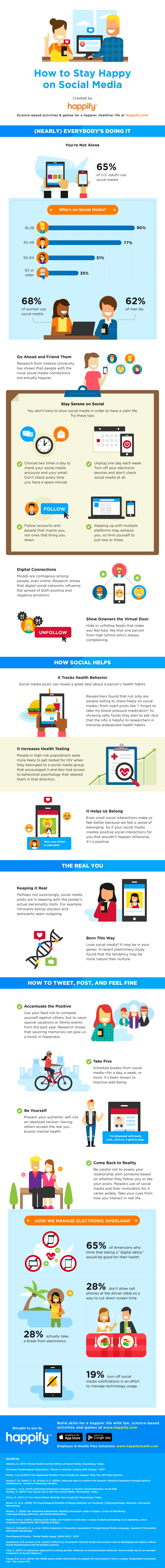 How To Stay Happy On Social Media #Infographic