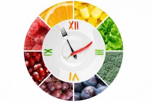 دايت الوجبات الخمسة الطريقة الاسهل لإنقاص الوزن