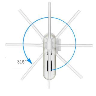 ripetitore segnale wifi wireless 2 antenna u5 andowl