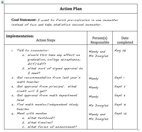 Sample School Action Plan - staruptalent - - school action plan template