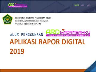alur Aplikasi Rapor Digital