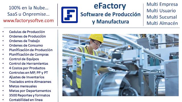Gestión de Producción Básica con eFactory Software de Producción en la Nube