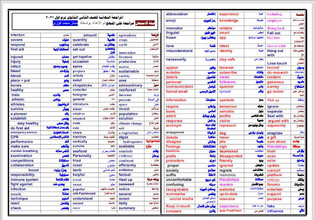 مراجعة ليلة الإمتحان 2ث مجابه الترم الأول 2021 مستر محمد فوزى