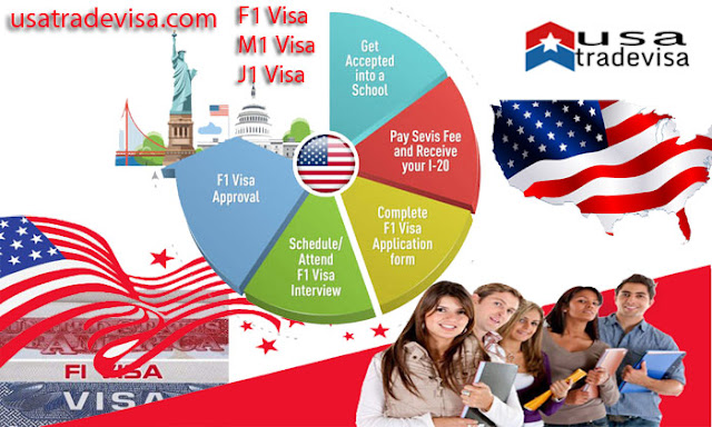 F1 VISA, M1 VISA, J1 VISA, usatradevisa.com