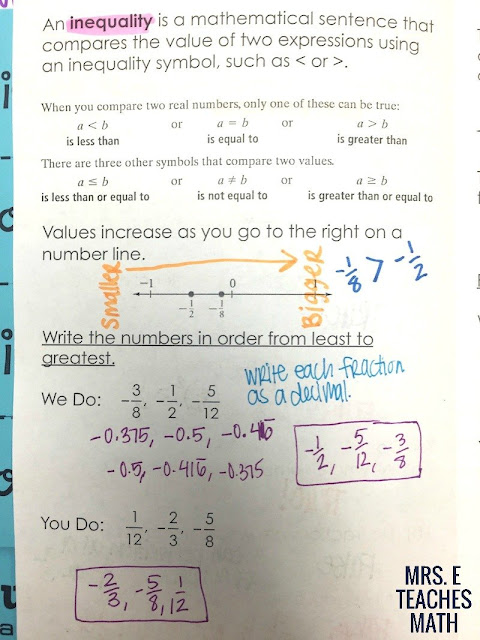Sets of Real Numbers Foldable Notes for Interactive Notebooks