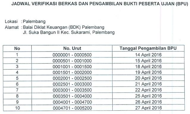 Jadwal Verifikasi Berkas STAN Palembang