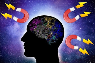 What is law of attraction and how it will work for you.