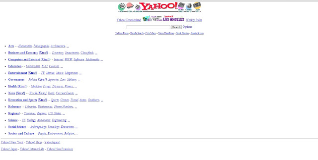 yahoo 2 October 1996