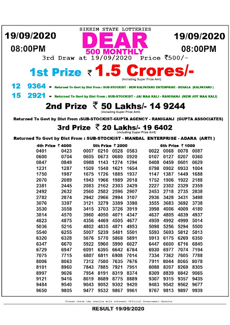 Lottery Sambad Dear 500 Monthly Results 19-09-2020 Sikkim State