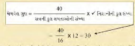 Std 3 To 5 Rachanatmak Patrak-A With Adhyayan Nishpattio|Std 3 To 5 SCE Patrak-A For Sem 1 And Sem 2