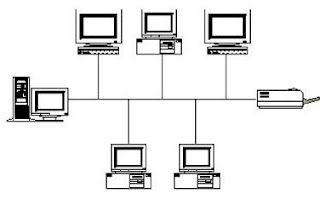 skema topologi bus