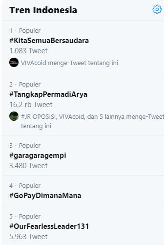 #tangkappermadiarya