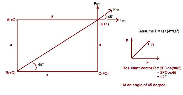 calculation-of-electric-field-intensity-vector