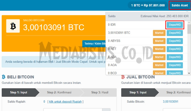Withdraw Saldo Rupiah di Indodax Exchange