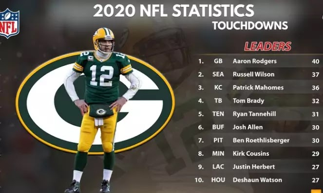 2020 nfl touchdowns leaders ranking