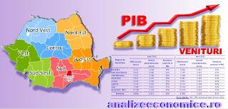 În ce regiuni se înregistrează cele mai mari venituri ale populației raportate la PIB