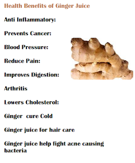 How to Make Ginger Juice health benefits of Ginger Juice
