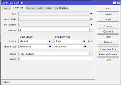How to Manage Bandwidth in Mikrotik