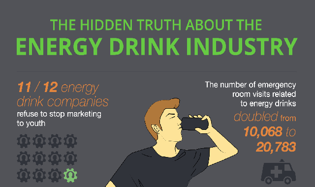 The Hidden Truth About Energy Drinks Industry #infographic