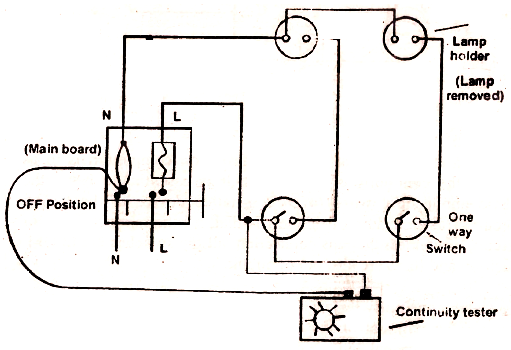 electrical topics: Continuity Wiring Test