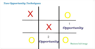 Two opportunity techniques