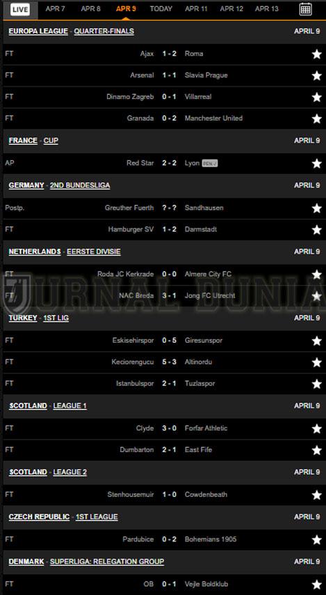 Hasil Pertandingan Sepakbola Tadi Malam, Jumat Tanggal 09 - 10 April 2021
