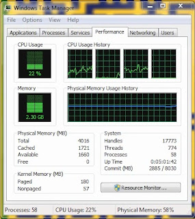 Windows Task Manager in Windows 7