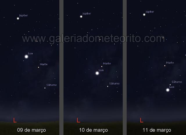 Lua encontro com planetas Jupiter, Marte e Saturno em março de 2018