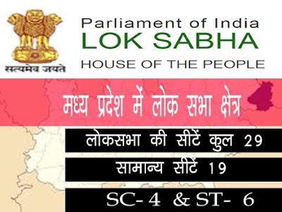 MP Ke Lok Sabha Kshetra