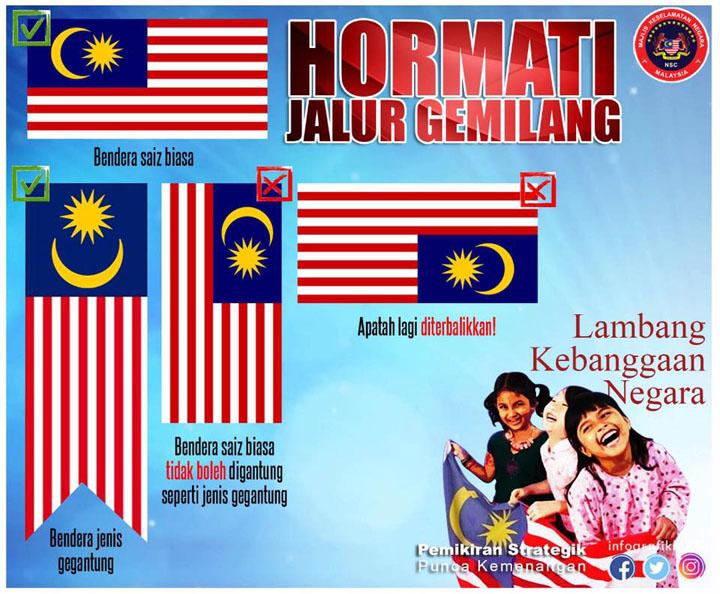 Cara Gantung Bendera Malaysia Yang Betul