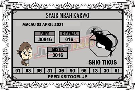 Syair Mbah Karwo Togel Macau Sabtu 03 April 2021