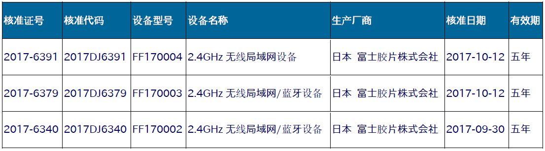 Список камер Fujifilm, которые зарегистрированы