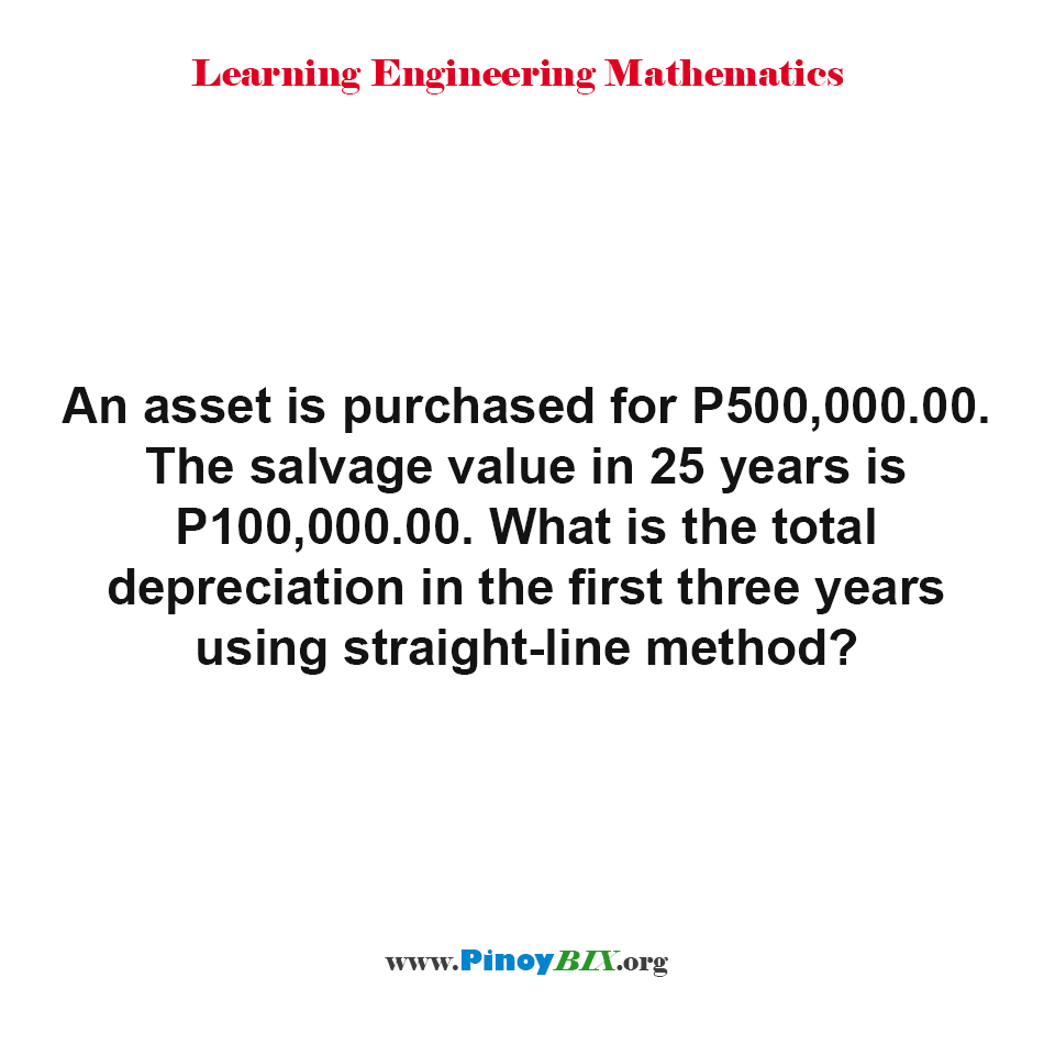 What is the total depreciation in the first three years using straight-line method?