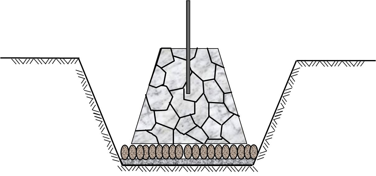 Detail pondasi batu kali batu gunung jurnal arsitektur