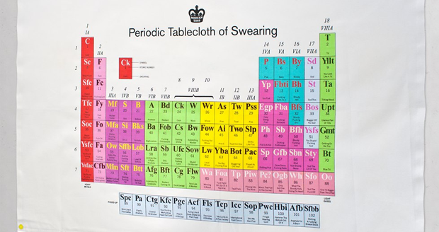 Periodic Tablecloth (Tea-cloth) of Swearing