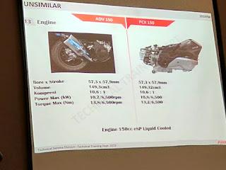 mesin adv 150 vs pcx