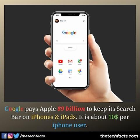 Technology Fact #172