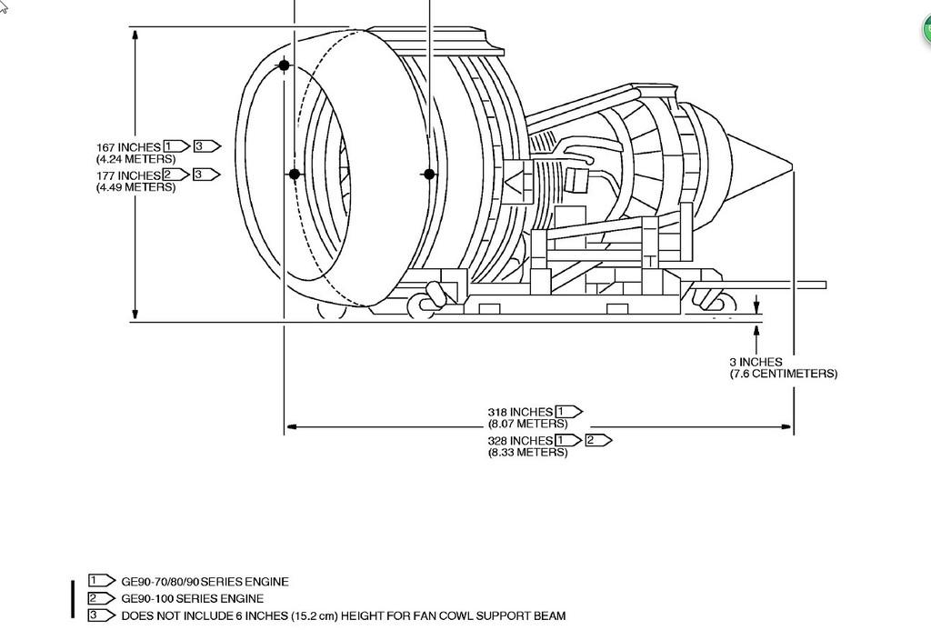 World's Most Powerful Turbofan Engine