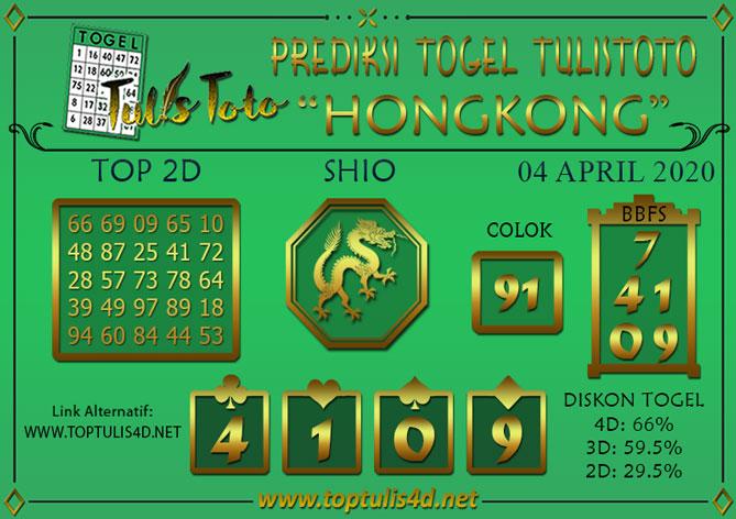 Prediksi Togel HONGKONG TULISTOTO 04 APRIL 2020