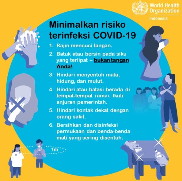 Poster Coronavirus Tentang Cara Meminimalkan Risiko Terinfeksi COVID-19