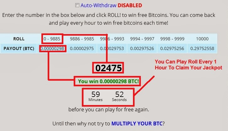 Free bitcoin every 1 hour - Bitcoin price over time