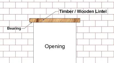 Timber Lintel Beam | Wooden Lintel Beam
