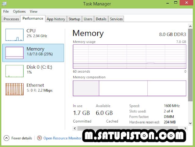 9 Cara Pasang RAM PC, Baca Dulu Kak! Awas Salah !!!