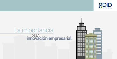 importancia de la innovacion empresarial