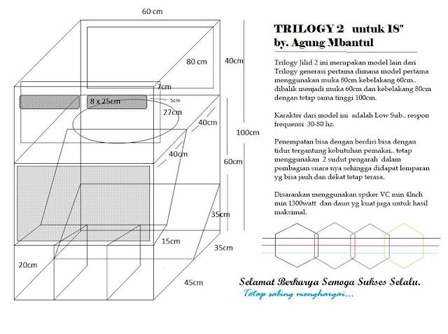 box cbs triology 18 inci