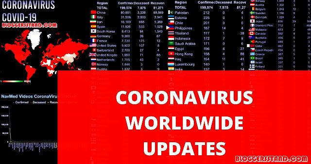 Coronavirus Worldwide Updates Live 24x7